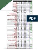 list-of-irregular-verbs-34eso-1227031700610495-8.pdf