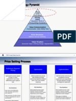 Auto F-05 814 Pricing Strategy