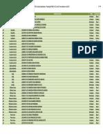 Escolas_Sustentaveis_PDDE_2014.pdf