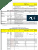 2013-04-09_liste-meth-microbio_V14_FR.pdf