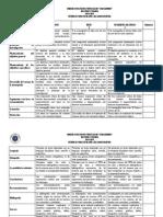 RÚBRICA PARA EVALUAR MONOGRAFÍAS.pdf