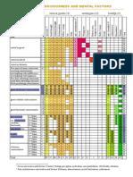 dhs chart - tika1 1384