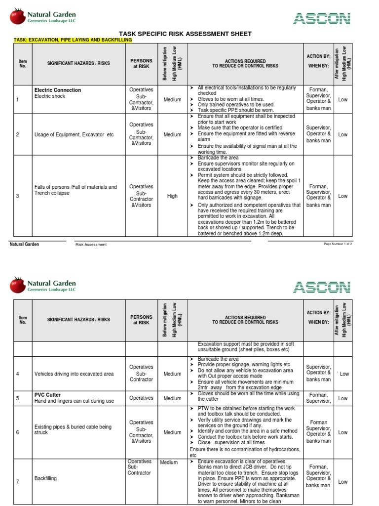 Excavation risk assessment sheet hyperthermia for Gardening risk assessment