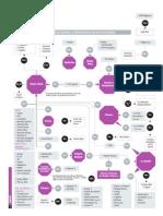 MAPA de MEDIOS.pdf