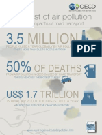 Infographic Cost of Air Pollution 2014