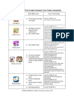 Free Apps that Support 1st Grade CCSS