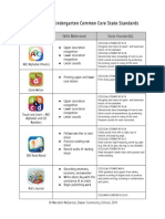 Free Apps that Support Kindergarten CCSS