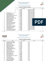 Jurados Electorales TariJA.pdf