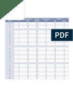 diametros internos metrico.pdf