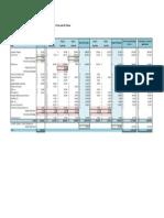 Schedule_B_Amended_Budget_2014.xlsx