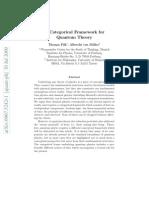 A Categorical Framework for Quantum Theory