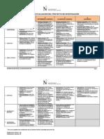 2014 Rúbrica HUM_METINV (1) (1).pdf