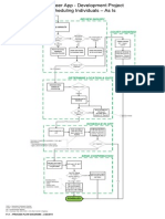 Volunteer Process Flow Diagrams