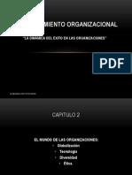 am1_02_el_mundo_de_las_organizaciones.pptx