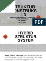 Kelompok 5 Hybrid Dan Suspended