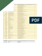 nuestros_centros_de_atencion_al_usuario_y_pda_para_recepcion_de_pqr_2.pdf