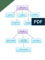 Lesson-03-FQ-MP