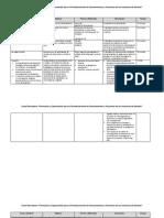 Carta Descriptiva Fortalecimiento de Conocimientos y Funciones de las Instancias de Gestión (1).docx