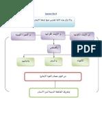 Lesson-06-FQ-MP