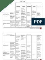 Práticas e modelos A.A. das BE - DREN - T9 [Tarefa 1]