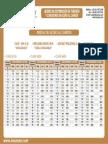 bridasdeaceroalcarbon.pdf