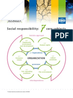 Social Responsibility 7 Core Subjects