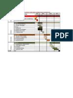 Phd Gantt Chart