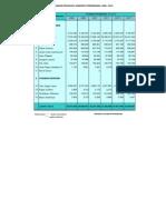 Produksi_Estimasi_2013