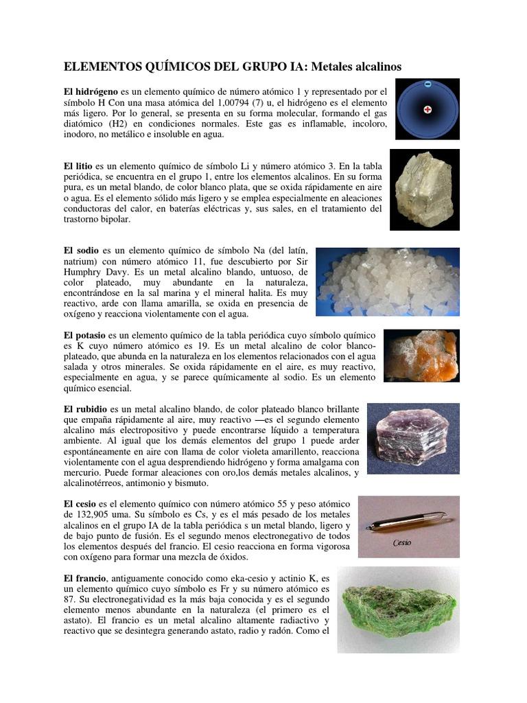 Tabla periodica grupo ia choice image periodic table and sample elementos qumicos del grupo iacx flavorsomefo choice image urtaz Choice Image