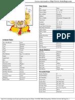 vedic astrology lessons pdf