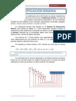 CODIFICACIÓN BINARIA.docx