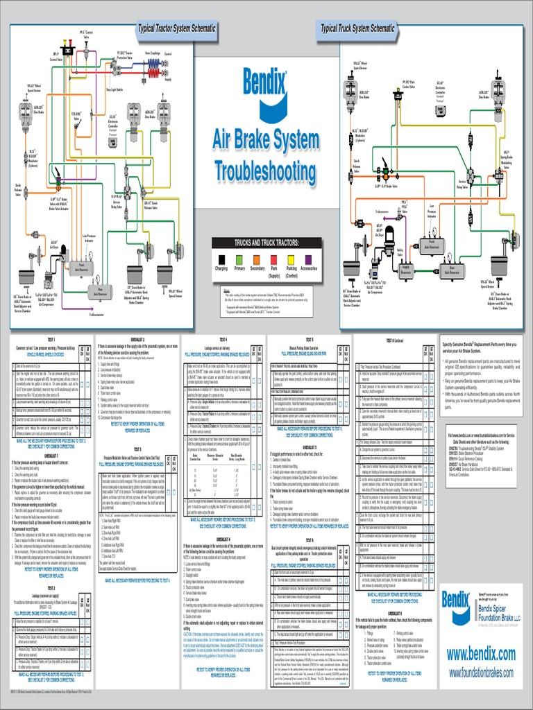 Bendix Air Brake System Schematic pdf | Brake | Valve