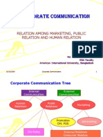Relations Among Marketing, Pubic Relations, Human Relations and Corporate Communication