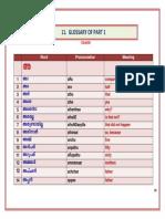 Malayalam Glossary-Part1.pdf