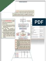 ABG Algorithm.pdf