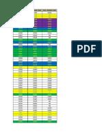 New CD Scheme Chart Oct 2014