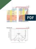Tema 1. Introcció i conceptes.pdf