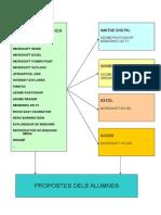 Pablo_Rodriguez_WP2.doc