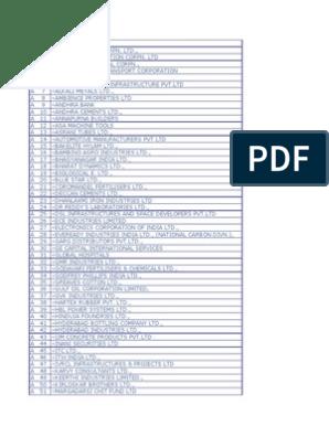 FAPCCI Membership Directory