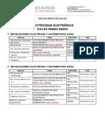 lista_libros_14-15_electricidad-electronica.pdf