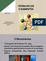 5 Elementos nuevo.pdf