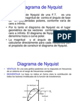 2.2.-Diagrama de NyquistCOOR.ppt