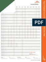 Pipe Schedule segun ASME B36.1.pdf