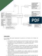 MAPA CONCEPTUAL DE GURÚS DE LA CALIDAD.docx