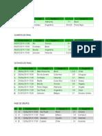 Resultados Brazil 2014.pdf