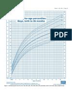 Cdc Grafik