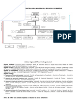 organigrama-mpf-2011.pdf