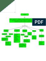 3- Mapa_Conceptual_Juan_pion_Contabilidad.pdf