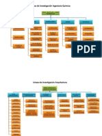 Líneas de Investigación Todas las Carreras.pptx