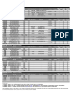 Z77 4DIMM model list report.pdf